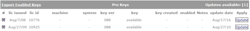 Shows 1 Pro update available, both licenses update date has past
